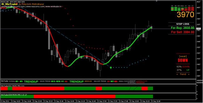 Forex Trading in Zambia – Forex Brokers in Zambia () – FX Trading Africa