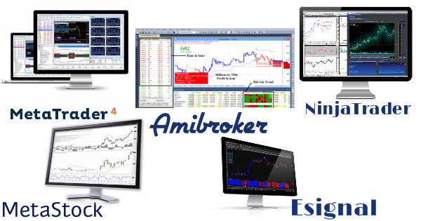 Which one is the best among different trading platforms