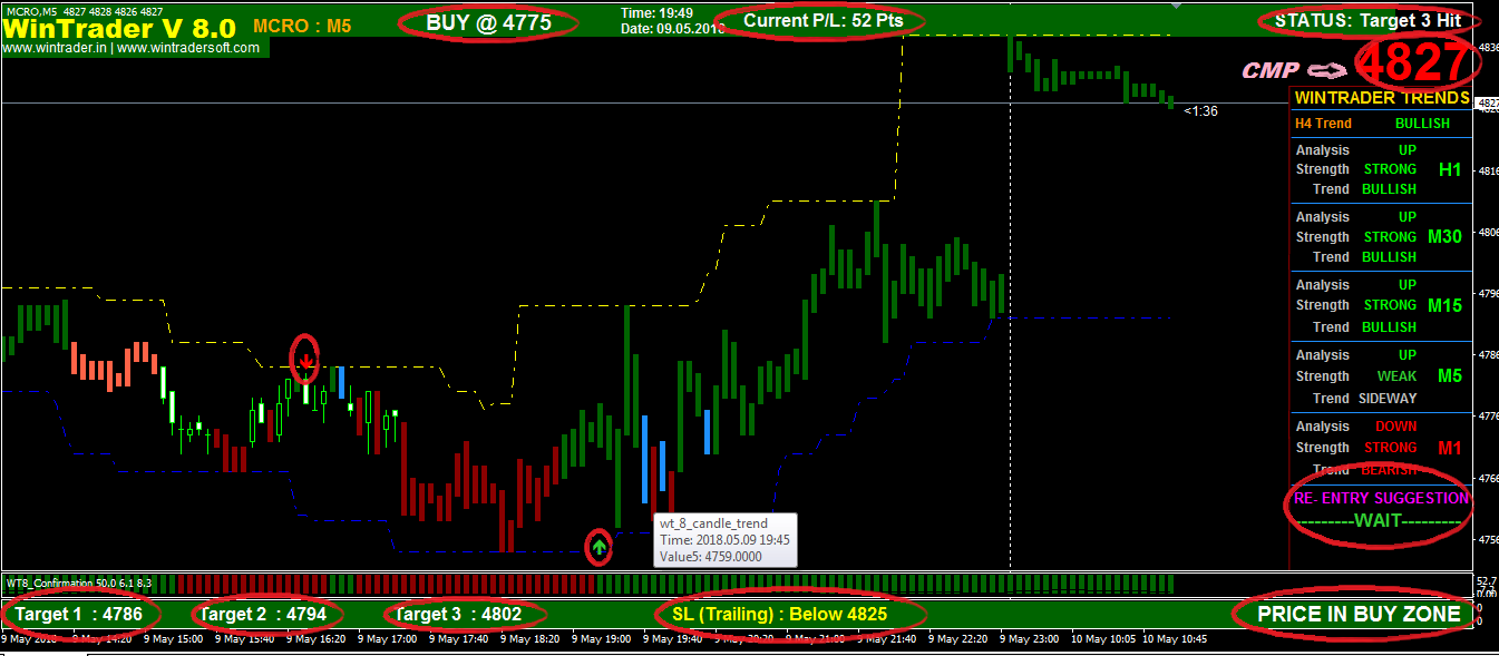 WinTrader 8 MCX Crude Buy Sell SIgnals with target in 5M time frame